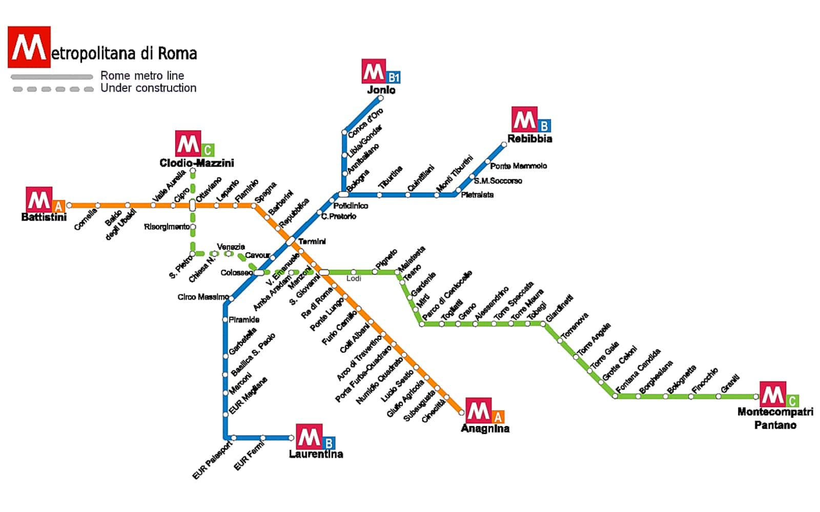 Rome Metro Guide Map Passes Hours Fares